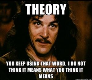 théorie du genre