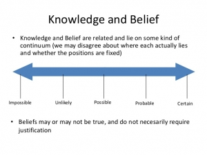 knowledge-and-belief-21-638