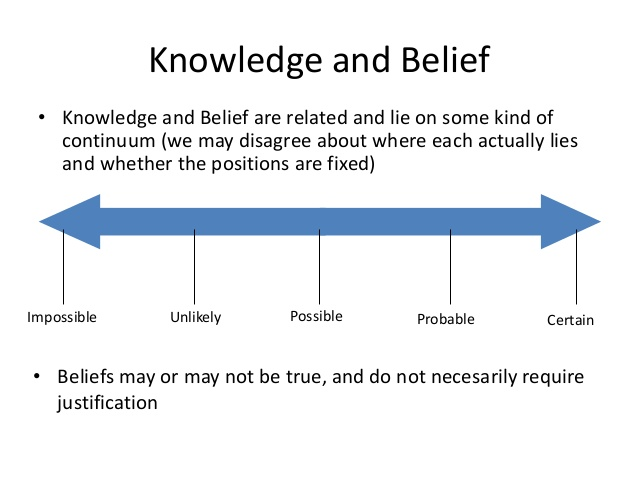 knowledge vs belief essays Plato - knowledge vs true belief  knowledge vs true belief and then they start the discussion on what is true belief and knowledge in this essay.